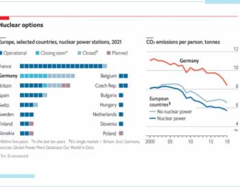 没有核电,欧洲能实现净零排放吗?