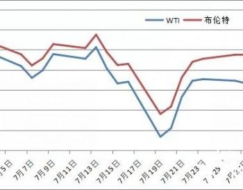 2021年8月国内外石油价格月度分析报告