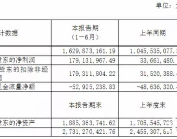 利润暴涨432.16%还嫌少?投资者提问道出光伏难