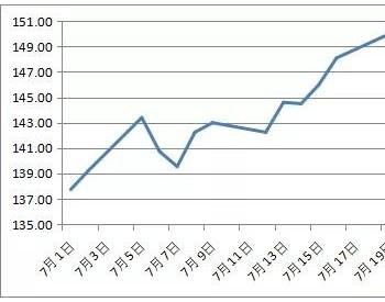 2021年8月国内外煤炭价格月度分析报告