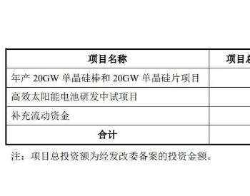 晶澳科技拟定增50亿投入单晶硅等项目,电池组件出货量全球第三再创历史新高