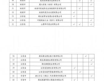 湖北省荆州市<em>生态环境局</em>关于印发2021年荆州市重点排污单位名录的通知