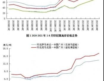 进口煤价格优势不再?