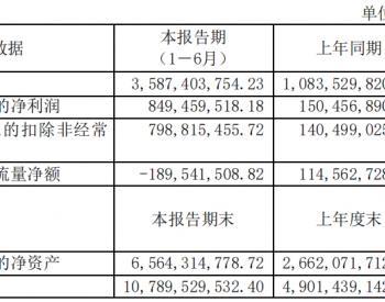 上机数控上半年净利润8.49亿元 同比增长464.59%