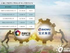 <em>宝武集团</em>鼎力支持 西藏矿业拟20亿元加码盐湖提锂