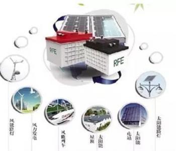 鼓励基站备电、储能、充换电等领域使用梯次利用电