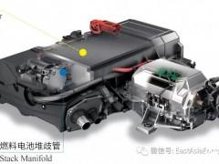 中国政府将上海指定为首个<em>氢燃料汽车</em>示范区,持续加快氢动力汽车的开发