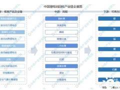 2021年中国锂电池回收产业链上中下游市场剖析