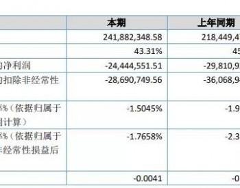 营收增长10.73%,亏损0.29亿元!华锐风电发布2021年上半年财报!