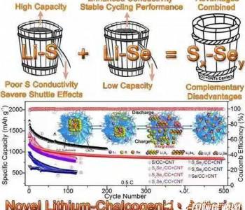 中科院青岛能源所开发出双碳双活性物质的新型锂-硫(硒)电池体系