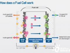斥资2810亿韩元 浦项化学将在中国新建两电池材料