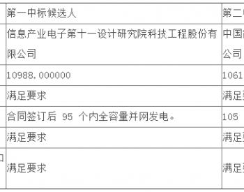 中标 | 神皖能源<em>马鞍山</em>电厂灰场33.16248WMp光伏发电EPC工程公开招标中标候选人公示