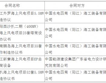 中标丨华润广西贺州平桂大平80MW风电项目风机塔筒采购中标候选人公示