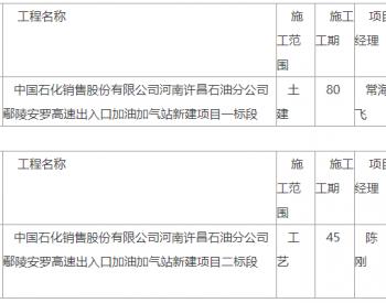 中标|河南永明工程管理有限公司中国石化销售股份有限公司河南许昌石油分公司鄢陵安罗高速出入口<em>加油加气站</em>新建项目中标公告