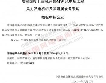 中标丨<em>中国海装</em>中标50MW风电项目