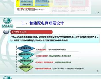 国家电网公司智能配电网顶层设计技术路线