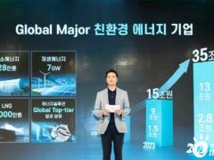 SK E&S宣布:将成为全球最大的<em>蓝氢</em>供应商