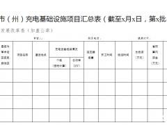 四川开启充电基础设施项目2021年省级预算内建设投