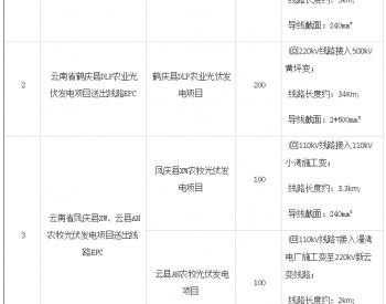 招标   华能云南XSP等7个光伏发电项目(1205MWp)