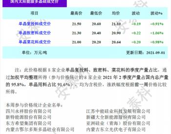 多晶硅周评-市场再次转向供不应求局面(2021年9月1日)