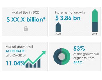 2021-2025全球海底光纤电缆市场年复合增率超11%