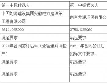 中标 | 神皖能源销售公司9.4MWp屋顶分布式光伏发