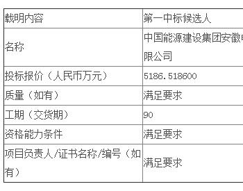中标 | 神皖能源安庆电厂皖河光伏发电项目220KV送
