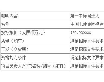 中标 | 福建公司风电公司永安旺丰1.89054MWp光伏E
