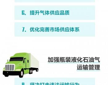 一图读懂广东省加强瓶装液化石油气<em>安全管理</em>工作实施方案