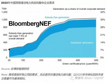 中国<em>清洁电力</em>发展前景取决于对溢价的接受程度