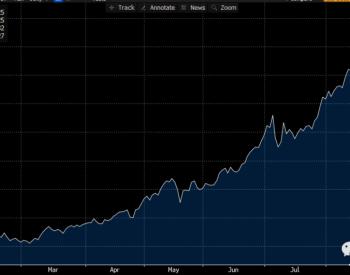 不断上涨的天然气、电力价格为欧洲的短期PPA创造了新的机遇