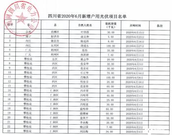2020年6月四川省纳入国补规模户用光伏项目名单统计数据表