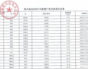 2020年7月四川省纳入国补规模户用光伏项目名单统计数据表