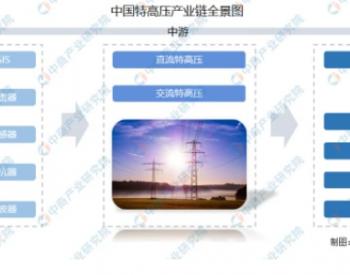 2021年中国特高压产业链上中下游市场剖析(附产