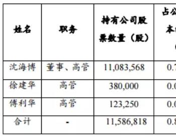 合计市值超3000亿的两锂电企业发减持公告!