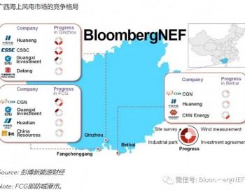 中国最后一个未发展海上风电的市场蓄势待发