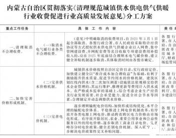 内蒙古自治区人民政府办公厅 印发贯彻落实《关于清理规范城镇供水供电 供气<em>供暖行业</em>收费促进行业高质量 发展的意见》分工方案的通知