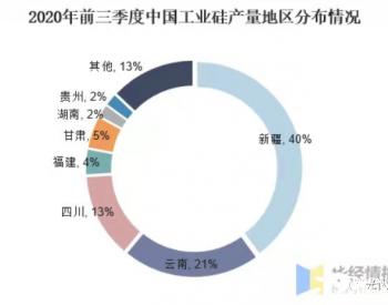 <em>云南工业硅</em>减产90%,或将影响多晶硅价格!