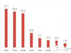 对欧洲和中国的氢能发展的分析