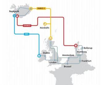 爱尔兰-冰岛海缆系统IRIS完成第二阶段海洋勘测
