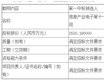 中标   浙江公司能发公司衢州市三易易农牧园区7.5