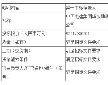 中标 | 浙江公司能源发展公司义乌陆港集团国内公