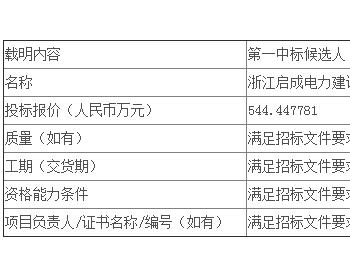 中标 | 浙江公司能源发展公司舟山巴顿塑料机械有
