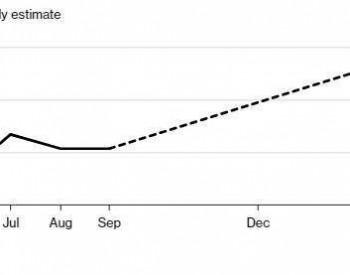 """IEA月报:飓风""""艾达""""抵消<em>欧佩克</em>增产 预计全球石油需求将增长到年底"""