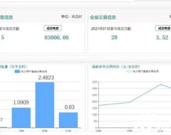 秦淮数据参与全国首次<em>绿电交易</em>,正推进建设150MW本地消纳光伏智能电站