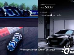 现代汽车集团公布其氢战略,计划到2028年提供燃料