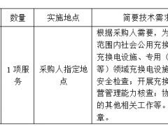 招标 | 2021-2022年度北京市充换电设施建设与运营