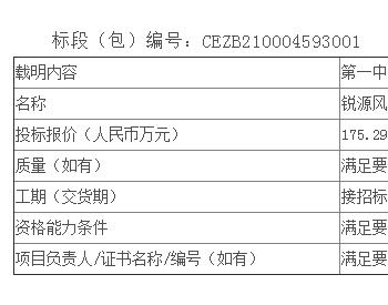 中标丨江苏海上龙源风力发电有限公司华锐D31(#13)风力发电机组主轴承采购公开招标中标候选人公示
