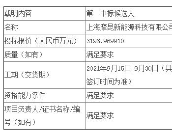 中标 | 龙源电力甘肃龙源风力发电有限公司所属敦