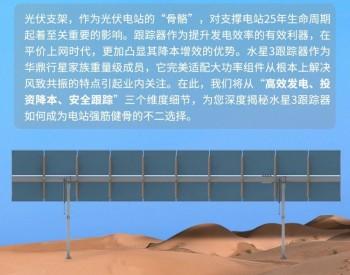水星3跟踪器细节探究之安全跟踪